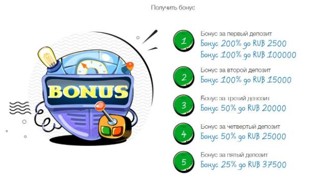bonys-kodu